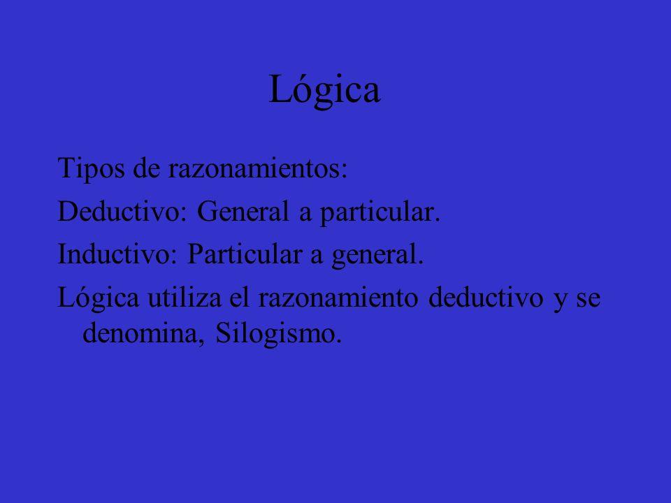 Lógica Tipos de razonamientos: Deductivo: General a particular.