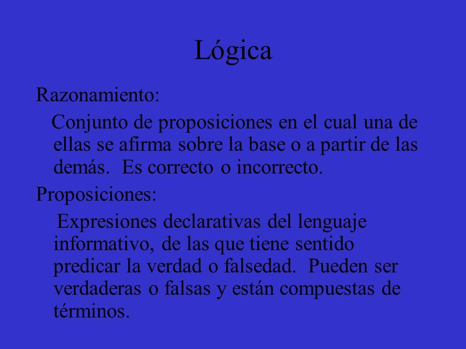 Lógica Razonamiento: Conjunto de proposiciones en el cual una de ellas se afirma sobre la base o a partir de las demás. Es correcto o incorrecto.