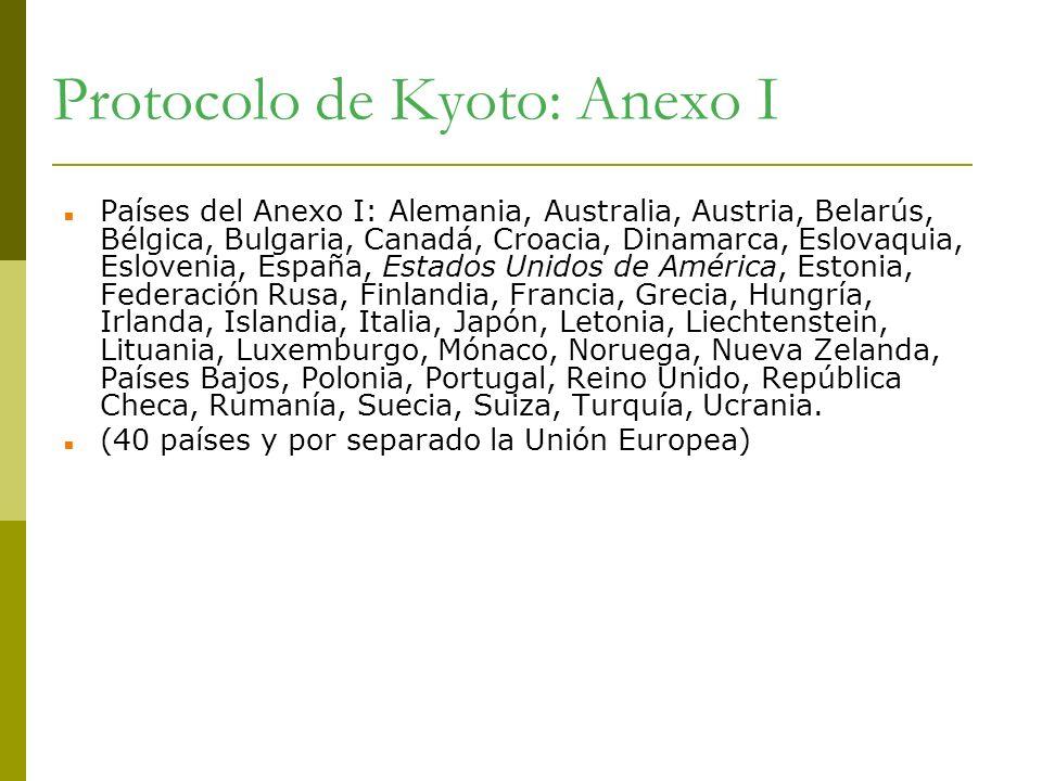 Protocolo de Kyoto: Anexo I