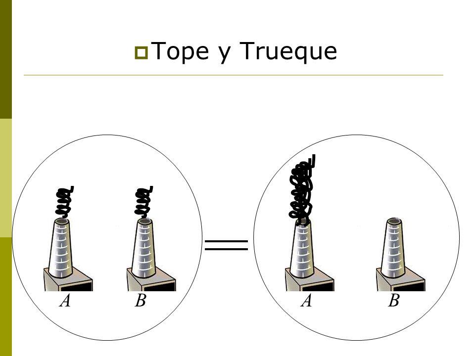 Tope y Trueque A B A B