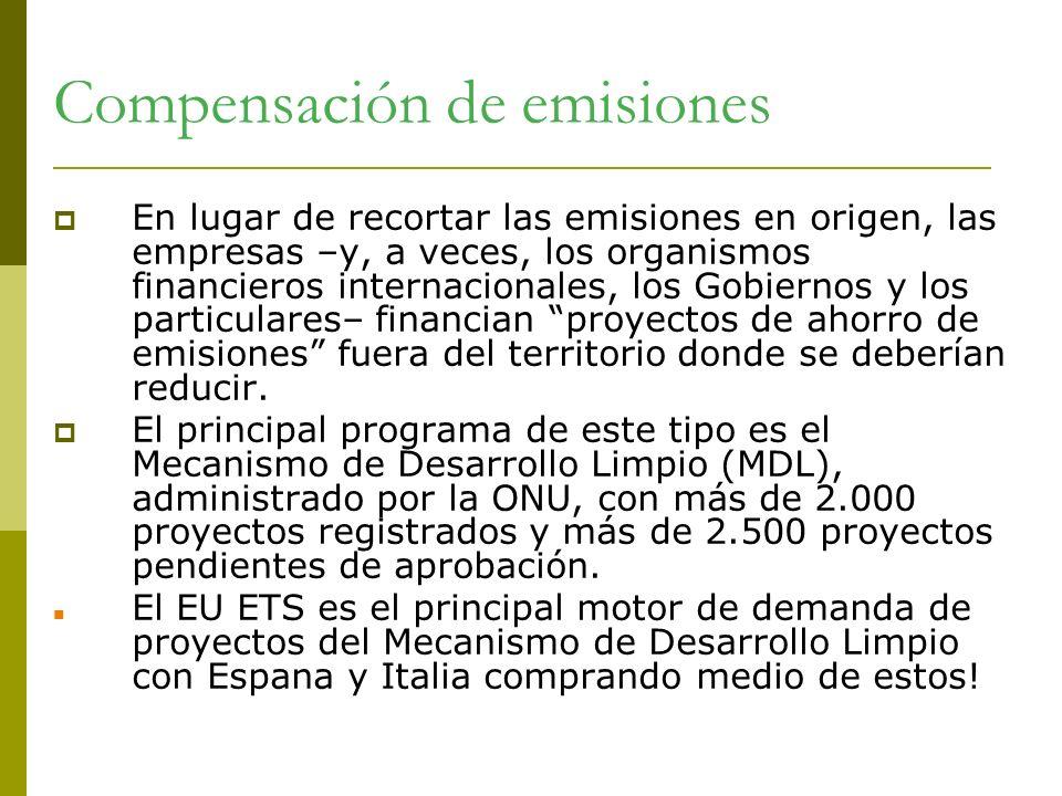 Compensación de emisiones
