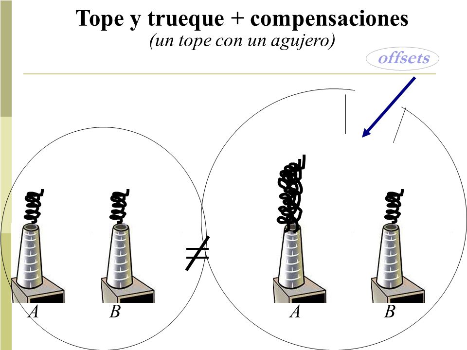 Tope y trueque + compensaciones