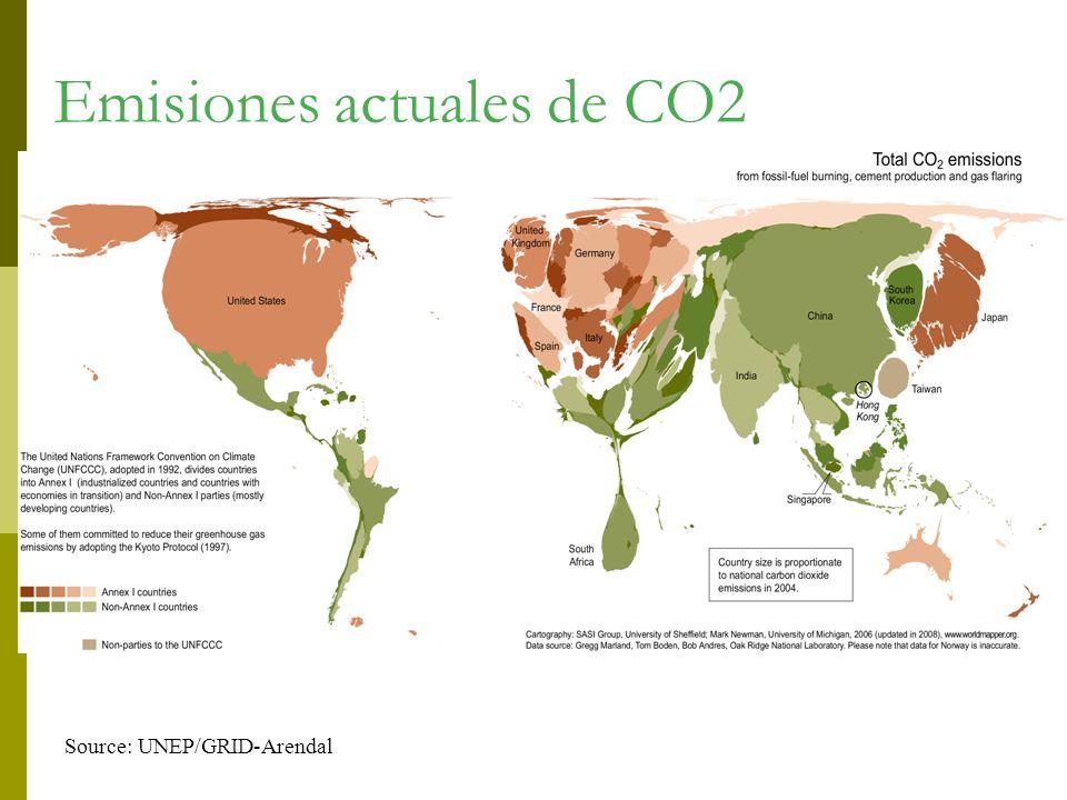 Emisiones actuales de CO2