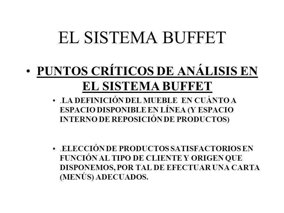 PUNTOS CRÍTICOS DE ANÁLISIS EN EL SISTEMA BUFFET