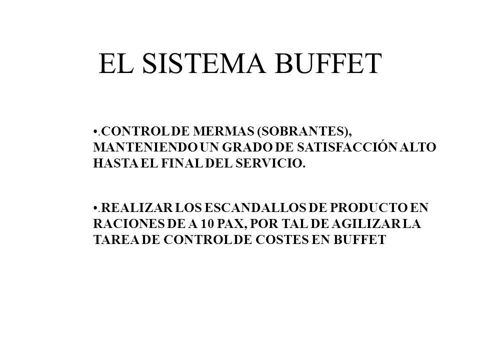 EL SISTEMA BUFFET .CONTROL DE MERMAS (SOBRANTES), MANTENIENDO UN GRADO DE SATISFACCIÓN ALTO HASTA EL FINAL DEL SERVICIO.