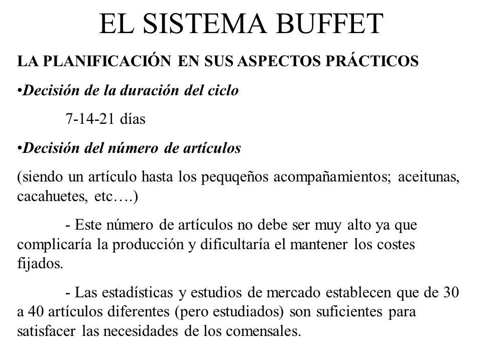 EL SISTEMA BUFFET LA PLANIFICACIÓN EN SUS ASPECTOS PRÁCTICOS