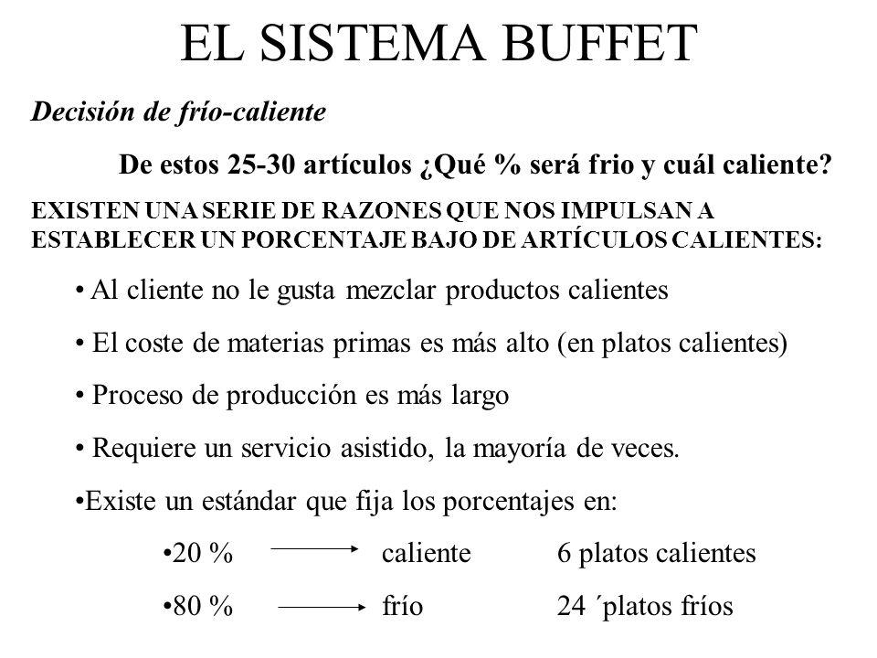 EL SISTEMA BUFFET Decisión de frío-caliente