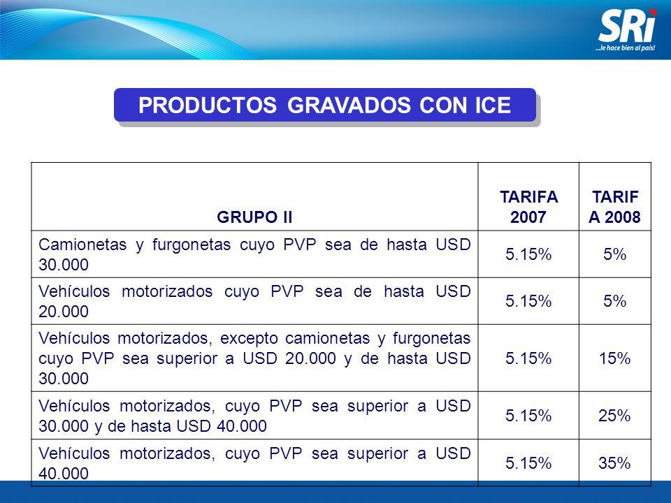 PRODUCTOS GRAVADOS CON ICE