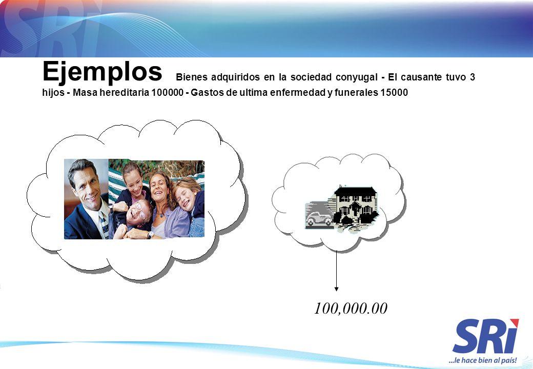 Ejemplos Bienes adquiridos en la sociedad conyugal - El causante tuvo 3 hijos - Masa hereditaria 100000 - Gastos de ultima enfermedad y funerales 15000
