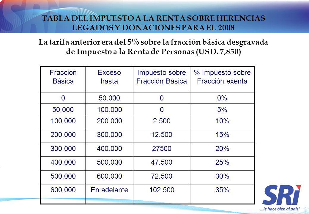 TABLA DEL IMPUESTO A LA RENTA SOBRE HERENCIAS LEGADOS Y DONACIONES PARA EL 2008
