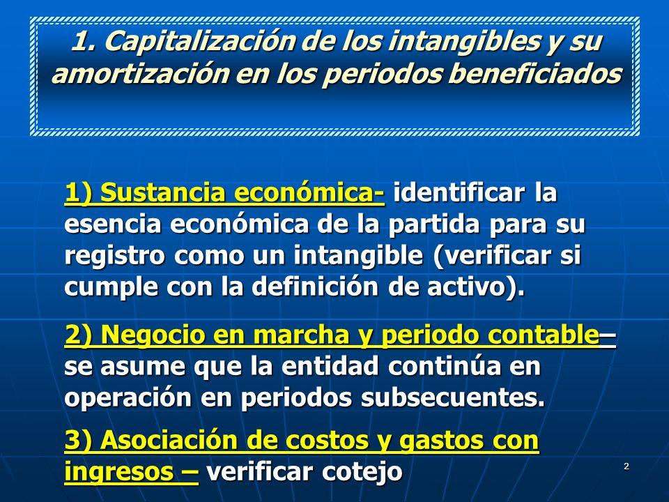 1. Capitalización de los intangibles y su amortización en los periodos beneficiados