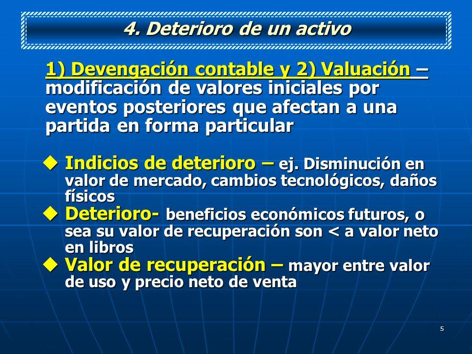 4. Deterioro de un activo