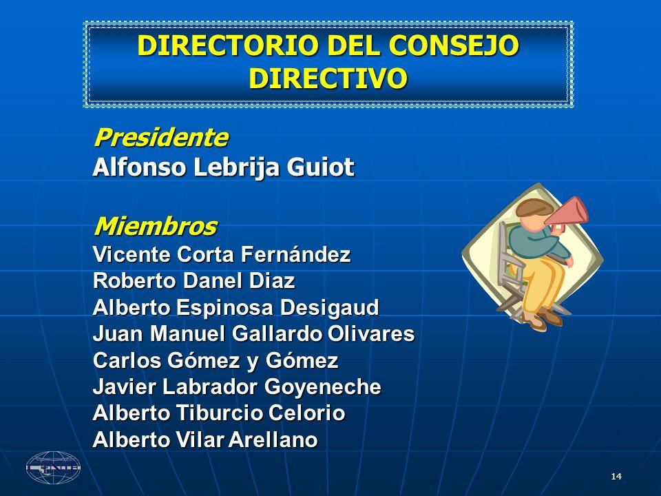 DIRECTORIO DEL CONSEJO DIRECTIVO