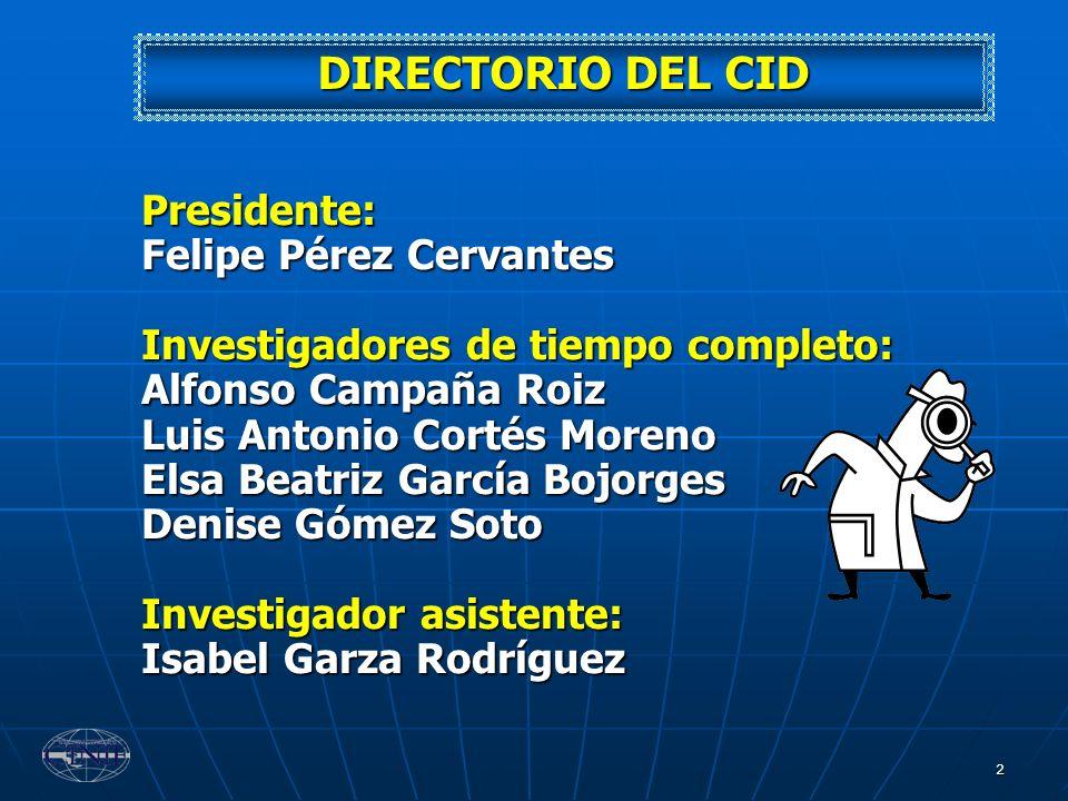 DIRECTORIO DEL CID Presidente: Felipe Pérez Cervantes