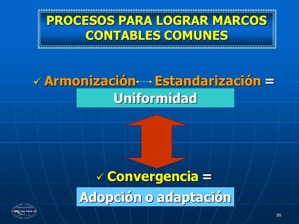Armonización Estandarización = Convergencia = Uniformidad