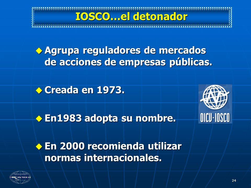 IOSCO…el detonador Agrupa reguladores de mercados de acciones de empresas públicas. Creada en 1973.