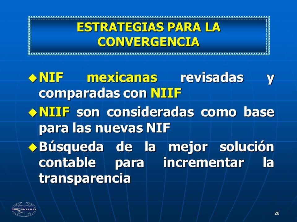 NIF mexicanas revisadas y comparadas con NIIF