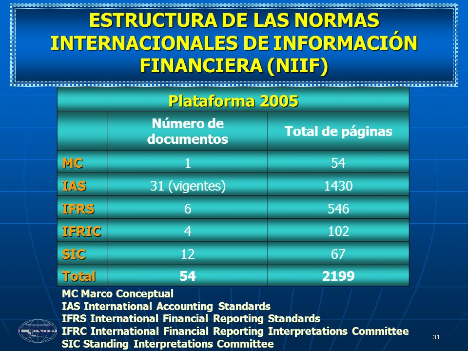 ESTRUCTURA DE LAS NORMAS INTERNACIONALES DE INFORMACIÓN FINANCIERA (NIIF)