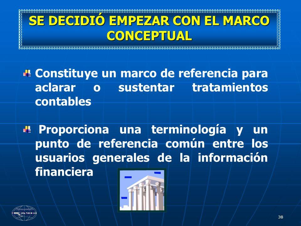 SE DECIDIÓ EMPEZAR CON EL MARCO CONCEPTUAL