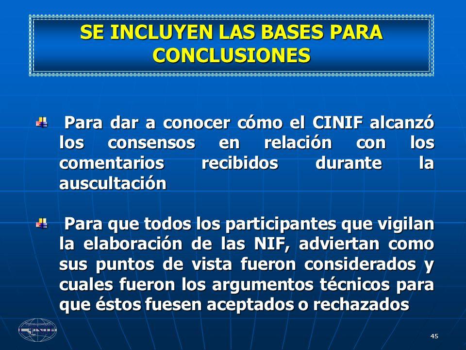 SE INCLUYEN LAS BASES PARA CONCLUSIONES