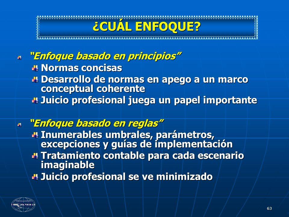 ¿CUÁL ENFOQUE Enfoque basado en principios Normas concisas