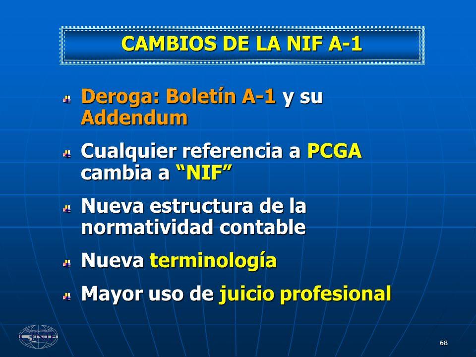 CAMBIOS DE LA NIF A-1 Deroga: Boletín A-1 y su Addendum. Cualquier referencia a PCGA cambia a NIF