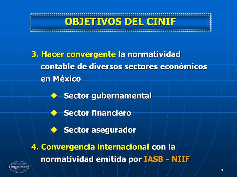 OBJETIVOS DEL CINIF 3. Hacer convergente la normatividad contable de diversos sectores económicos en México.