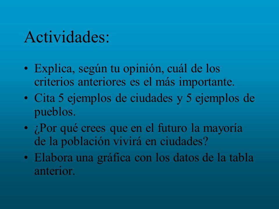 Actividades: Explica, según tu opinión, cuál de los criterios anteriores es el más importante. Cita 5 ejemplos de ciudades y 5 ejemplos de pueblos.