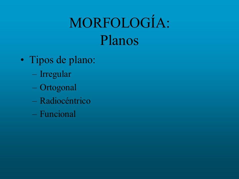 MORFOLOGÍA: Planos Tipos de plano: Irregular Ortogonal Radiocéntrico