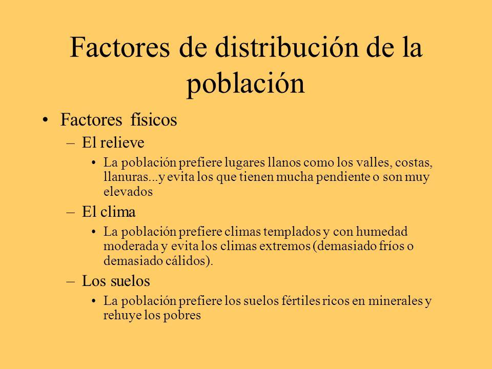 Factores de distribución de la población