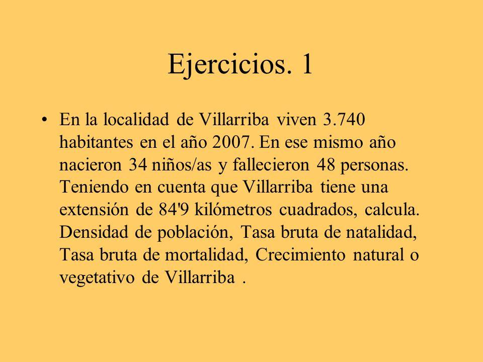 Ejercicios. 1