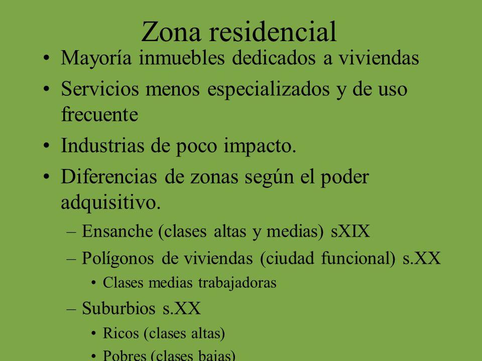 Zona residencial Mayoría inmuebles dedicados a viviendas