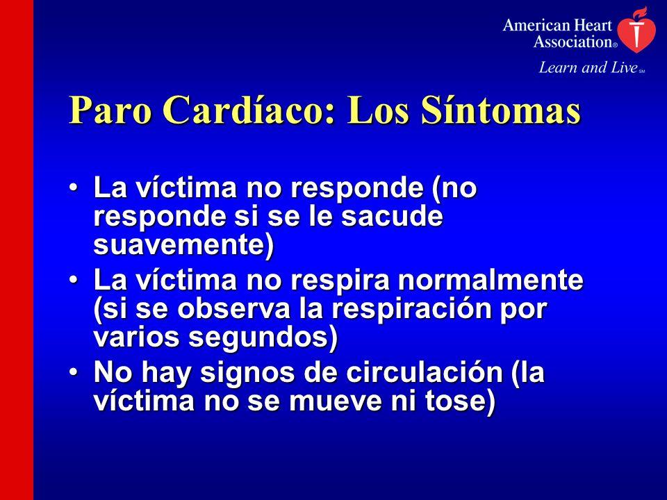 Paro Cardíaco: Los Síntomas