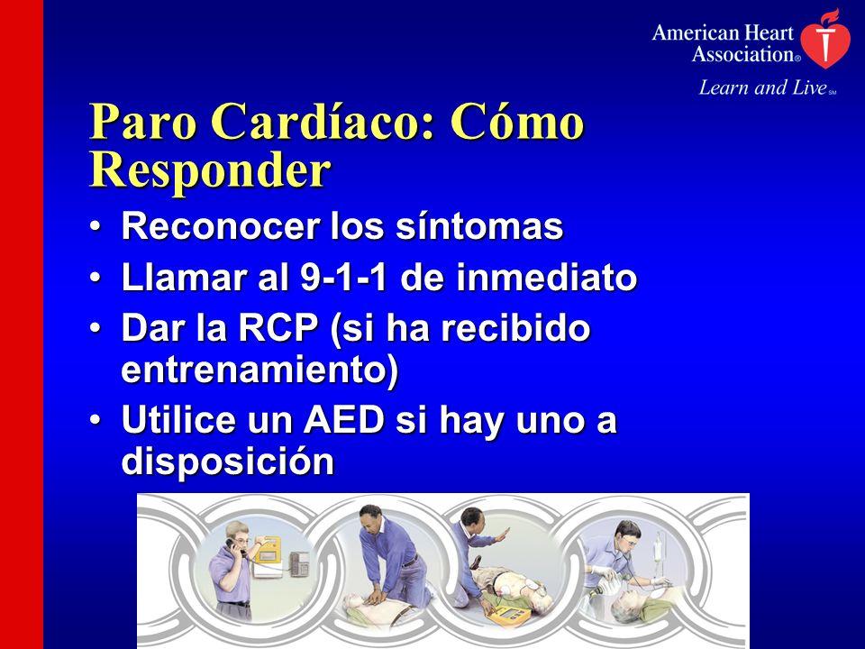 Paro Cardíaco: Cómo Responder