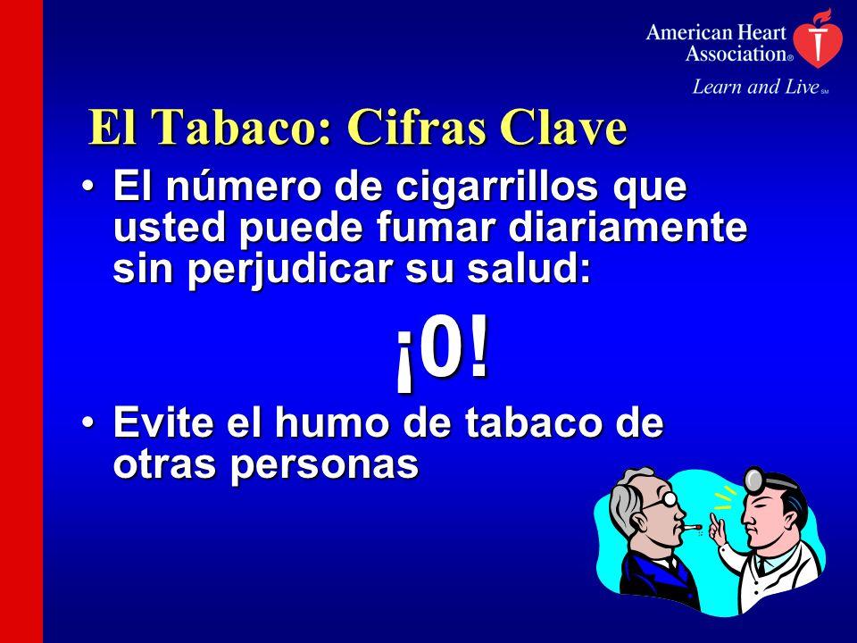 El Tabaco: Cifras Clave