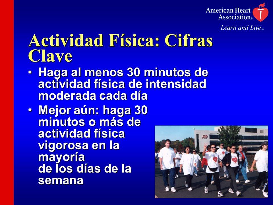 Actividad Física: Cifras Clave