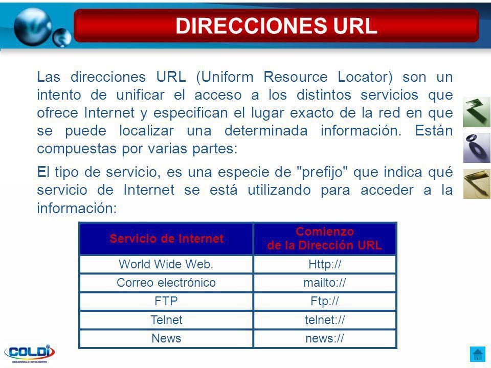 Comienzo de la Dirección URL