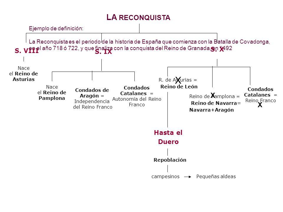 Autonomía del Reino Franco