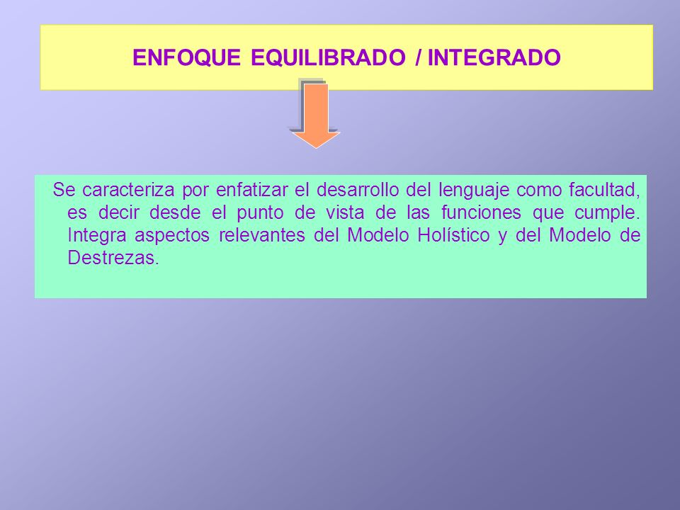 ENFOQUE EQUILIBRADO / INTEGRADO