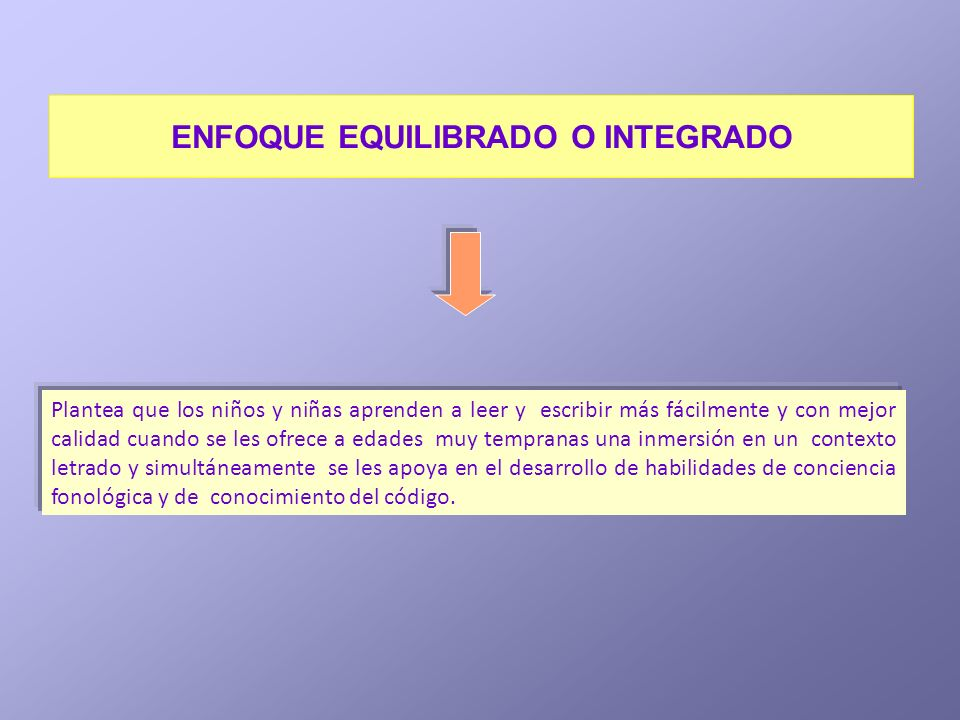 ENFOQUE EQUILIBRADO O INTEGRADO