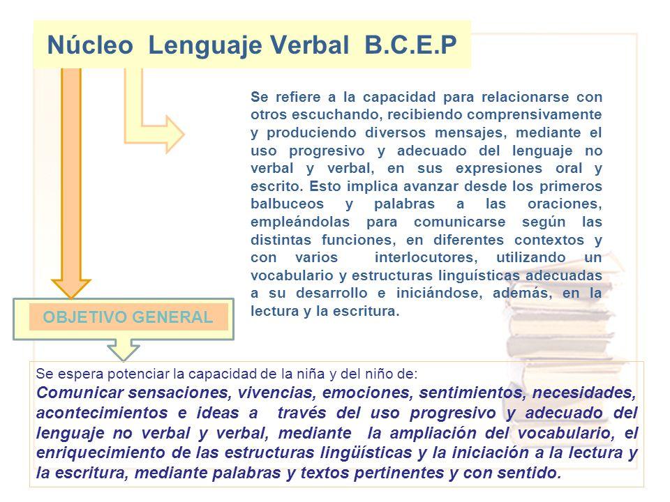 Núcleo Lenguaje Verbal B.C.E.P