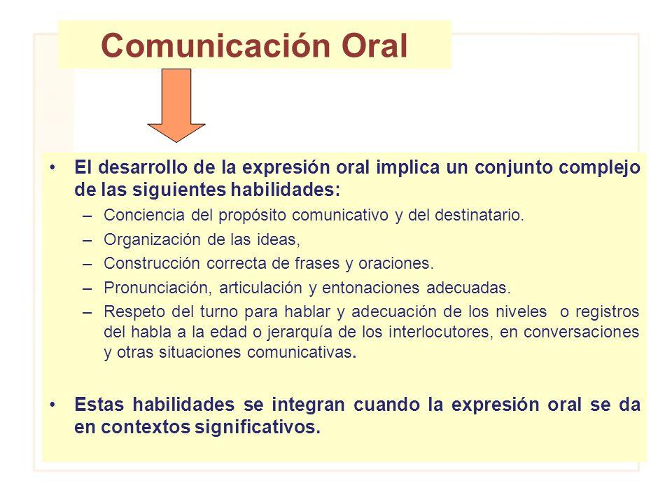 Comunicación OralEl desarrollo de la expresión oral implica un conjunto complejo de las siguientes habilidades:
