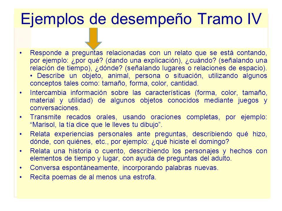 Ejemplos de desempeño Tramo IV