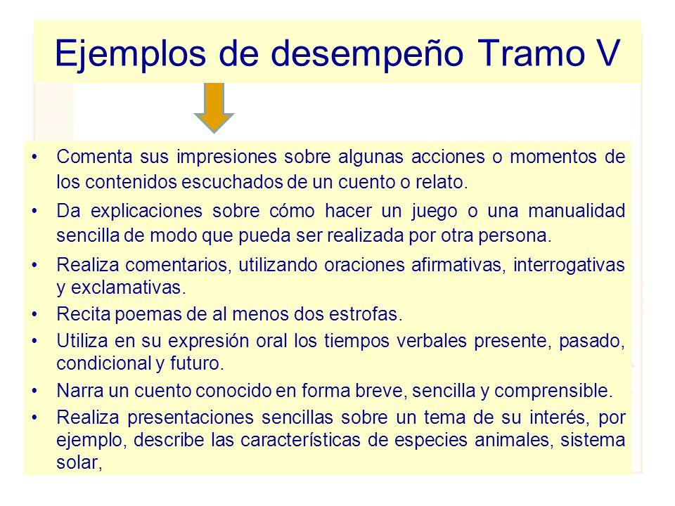Ejemplos de desempeño Tramo V