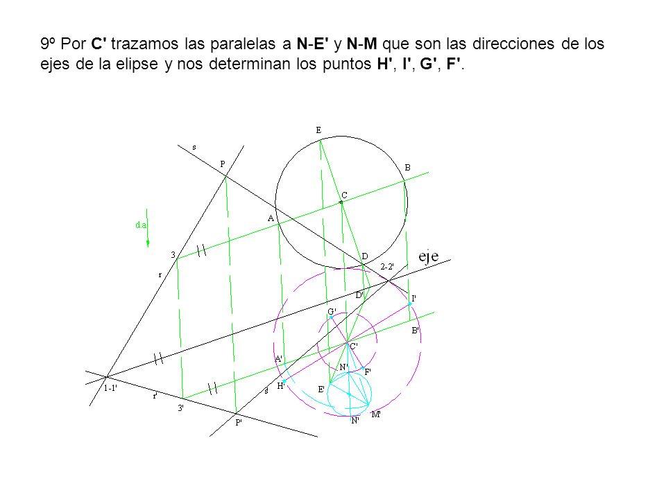 9º Por C trazamos las paralelas a N-E y N-M que son las direcciones de los ejes de la elipse y nos determinan los puntos H , I , G , F .