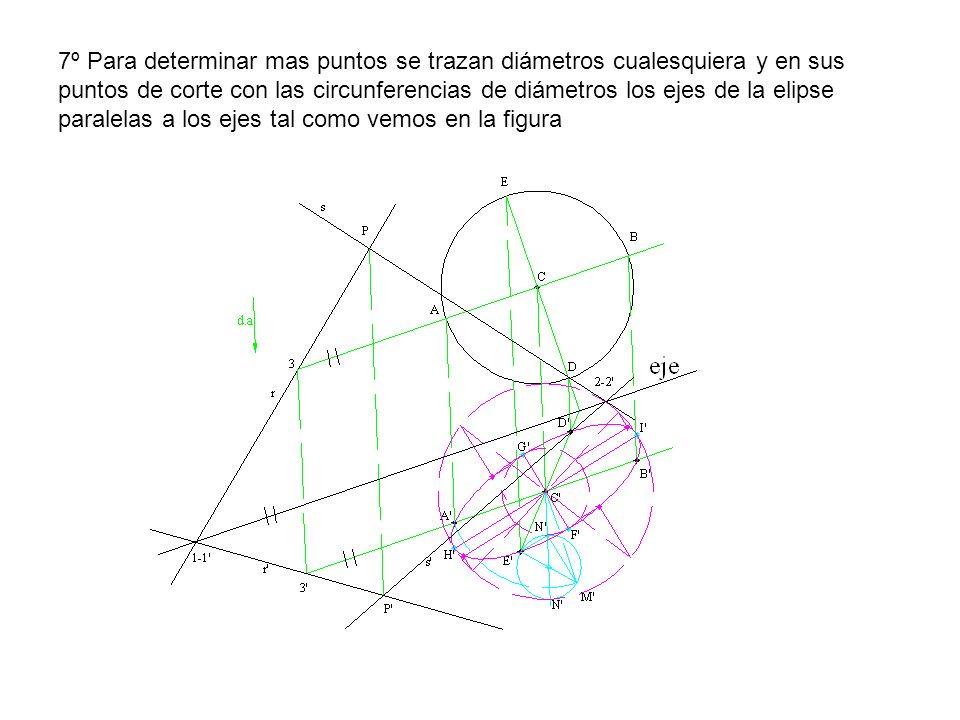 7º Para determinar mas puntos se trazan diámetros cualesquiera y en sus puntos de corte con las circunferencias de diámetros los ejes de la elipse paralelas a los ejes tal como vemos en la figura