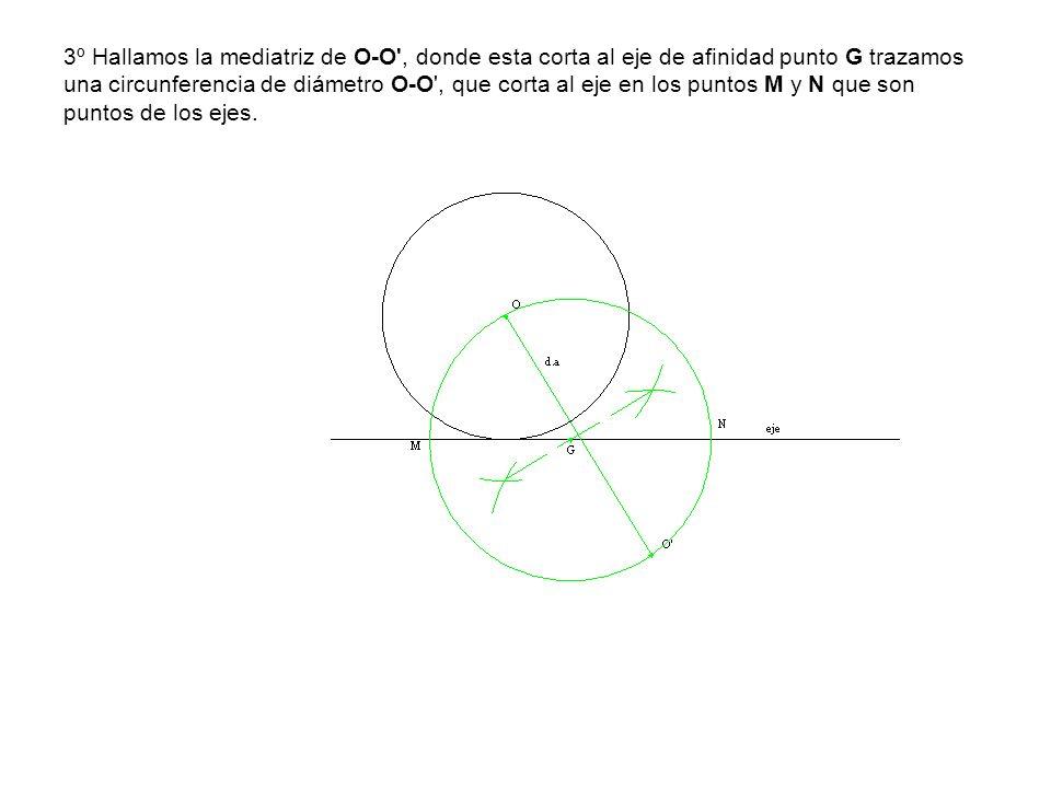 3º Hallamos la mediatriz de O-O , donde esta corta al eje de afinidad punto G trazamos una circunferencia de diámetro O-O , que corta al eje en los puntos M y N que son puntos de los ejes.