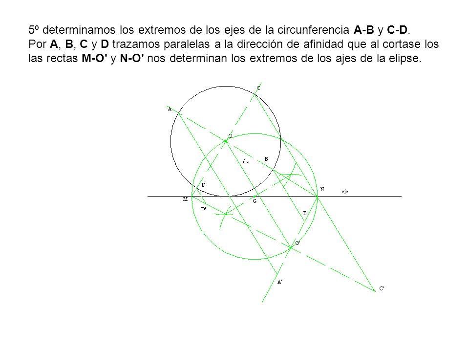 5º determinamos los extremos de los ejes de la circunferencia A-B y C-D.