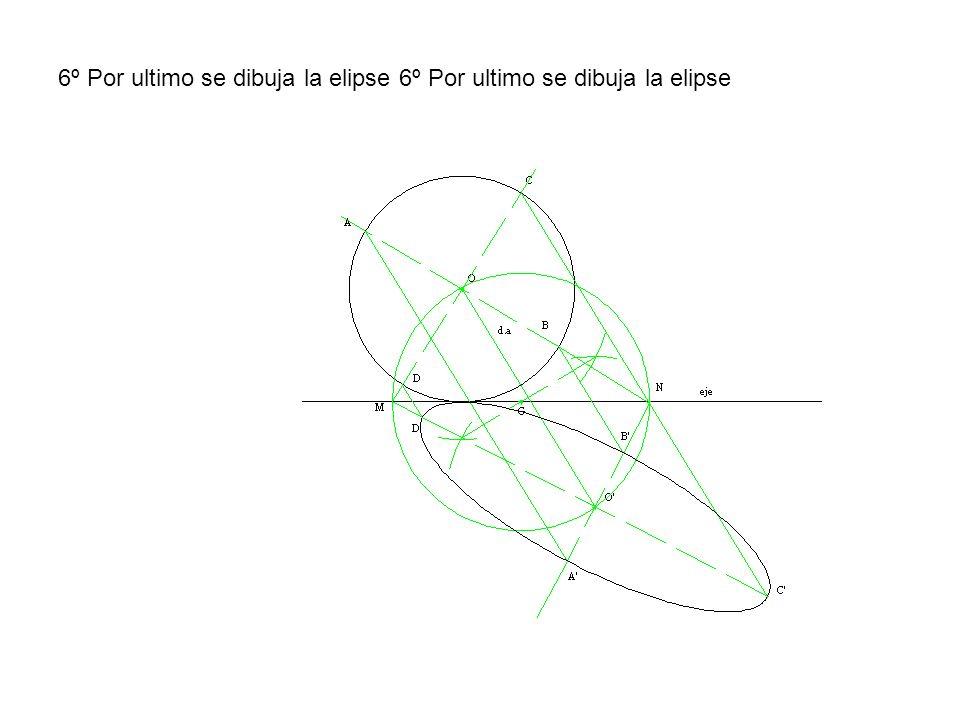 6º Por ultimo se dibuja la elipse 6º Por ultimo se dibuja la elipse