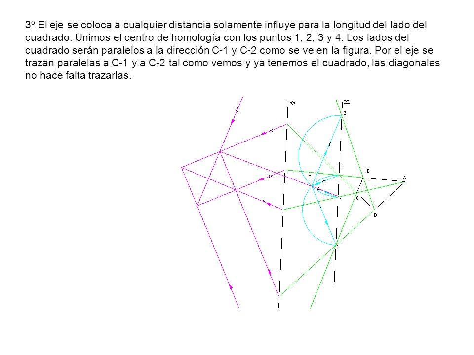 3º El eje se coloca a cualquier distancia solamente influye para la longitud del lado del cuadrado.